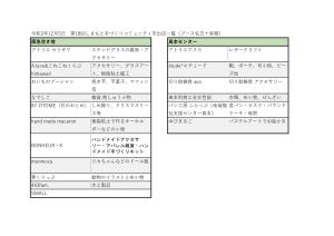 R21205出店一覧(リスト)_page-0001